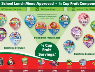 Innovative Italian Ice Company Expands Healthy School Lunch Program to 37 States