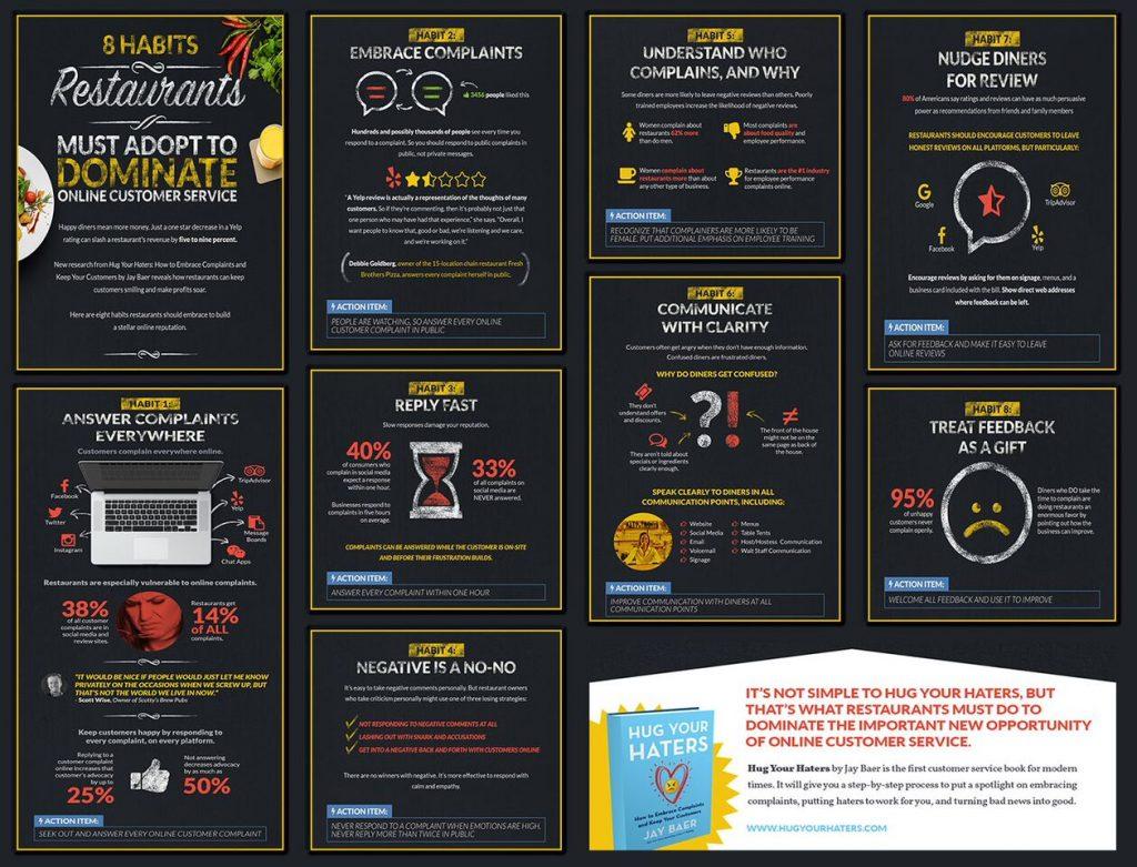 Restaurant Customer Service Stats/Tips from Jay Baer