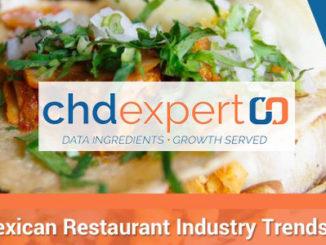 Where will you Cinco de Mayo? 59K Mexican restaurant options