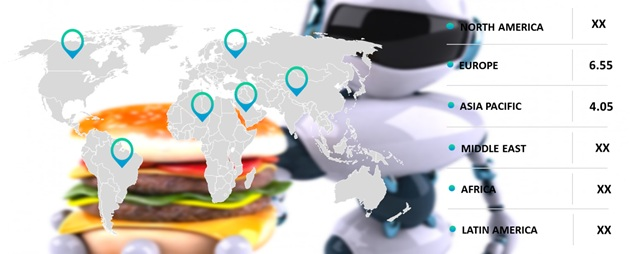 Global Food And Beverage Robotic System Integration Market For Pick And Place Application To Surpass US$ 40.1 Million By 2025